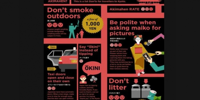 Guia de boas maneiras entregue a turistas, que inclui veto a cigarro e pedidos de autorização para tirar fotos de moradores — Foto: Reprodução/Kyoto Travel Guide